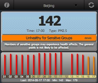 TG Beijing air quality