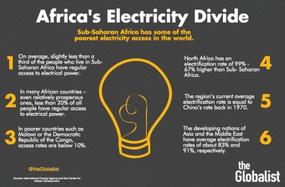 africa-electricity-info