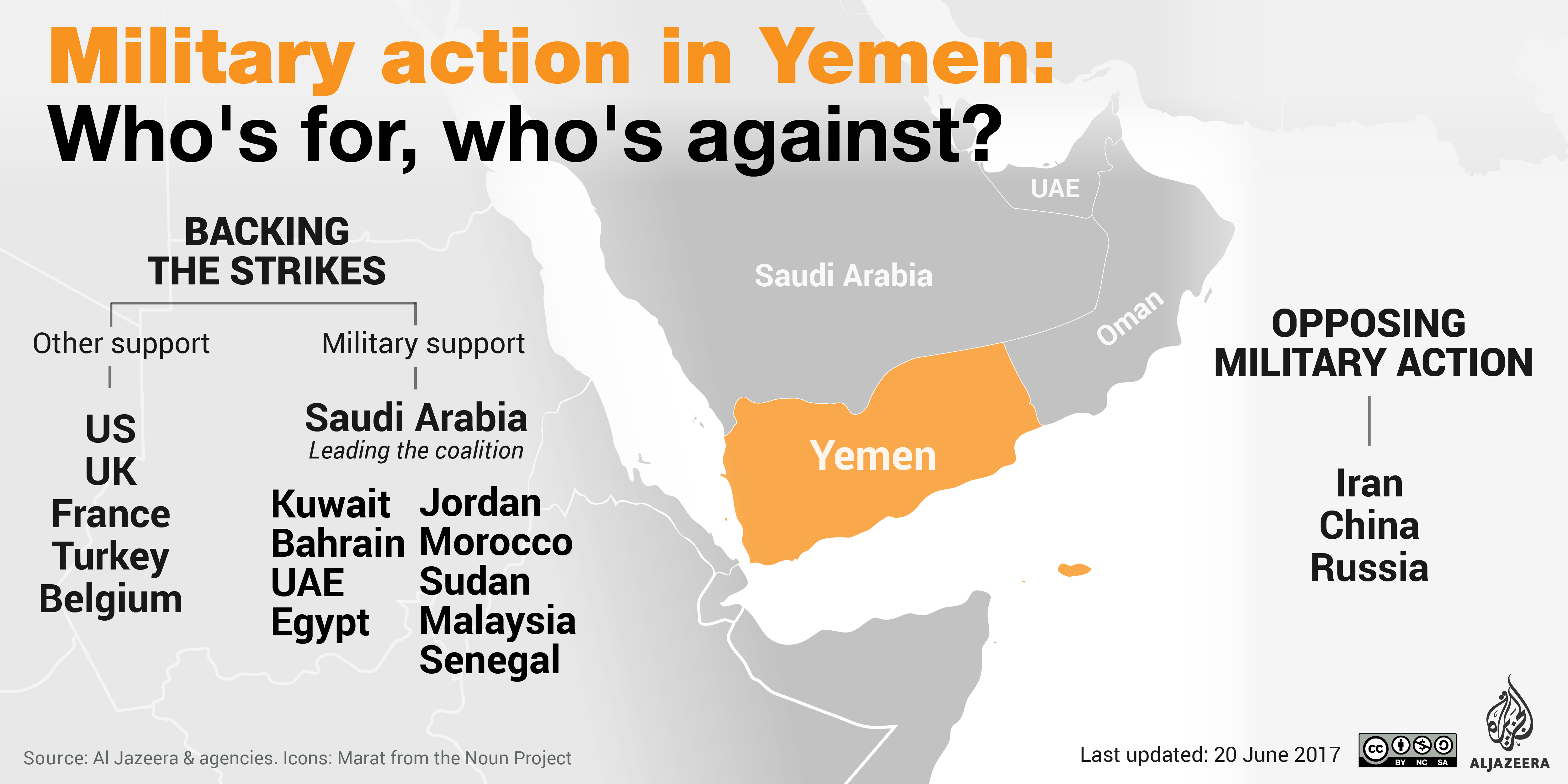 In Charts: The Yemen War - The Globalist